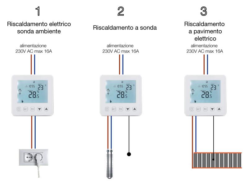 termostato ambiente per riscaldamento elettrico anche pavimento con sonda