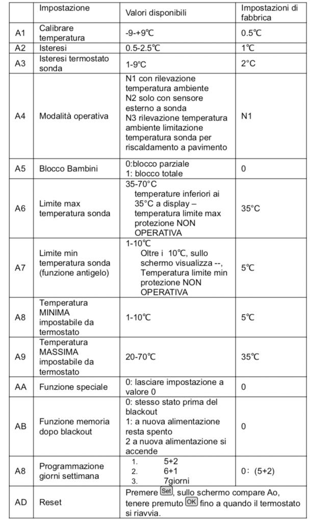 impostazioni riscaldamento pavimento termostato